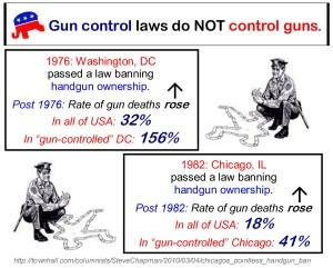 gun-control-laws-increase-gun-violence